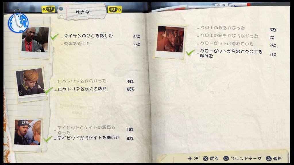 ライフイズストレンジ第一章『サナギ』選択肢まとめ【攻略】